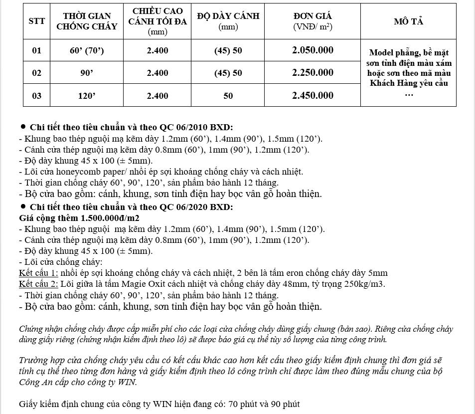 Bảng giá cửa thép chống cháy mới nhất tháng 5 năm 2021