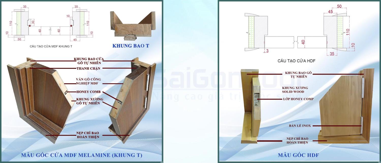Với cấu tạo đặc biệt, cửa gỗ cao cấp đem lại nhiều tính năng nổi bật